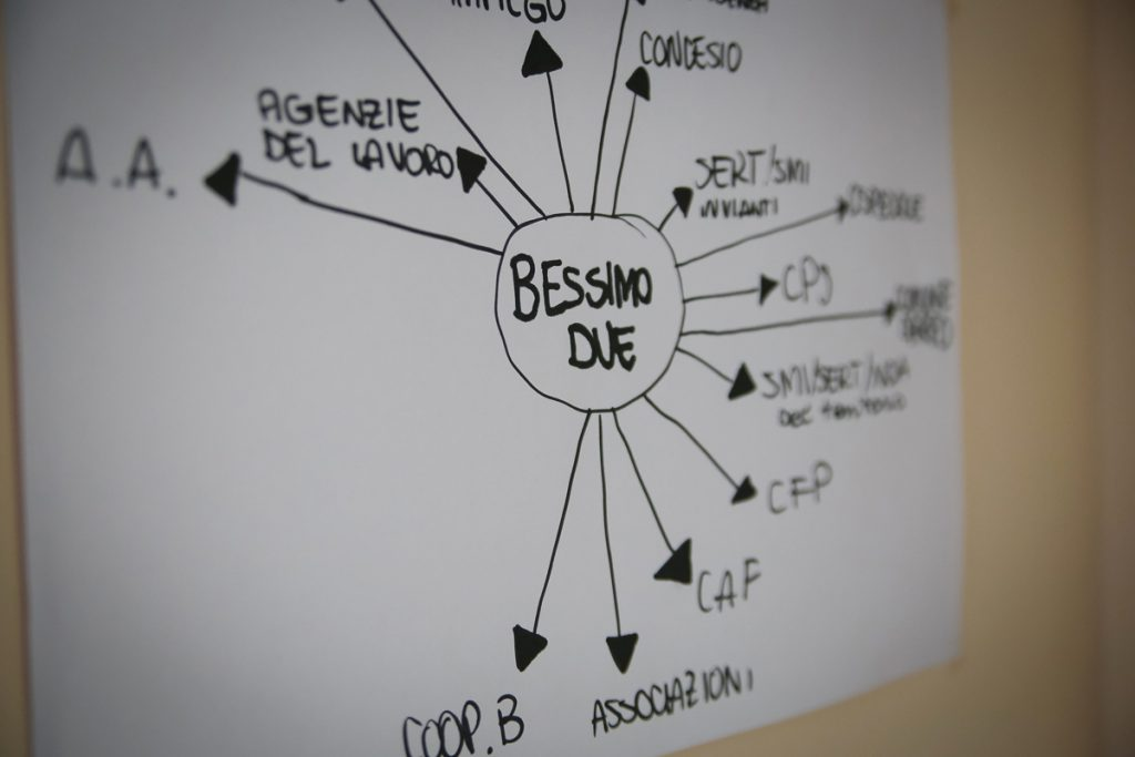 bessimo_due_bassa_intensita_02